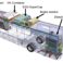Final report Hybrid Bus