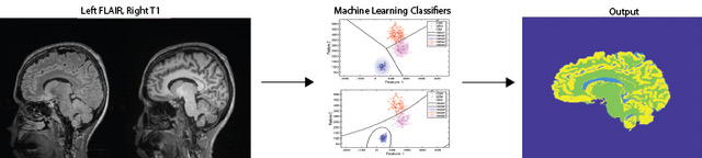 Courses | Machine Learning For Medical Applications 2019 | Technical