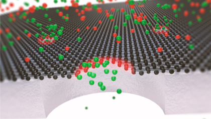 ion transport through graphene